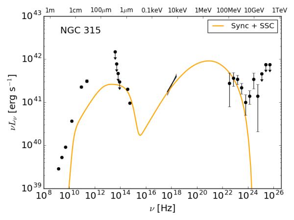 NGC315_SED_SSC